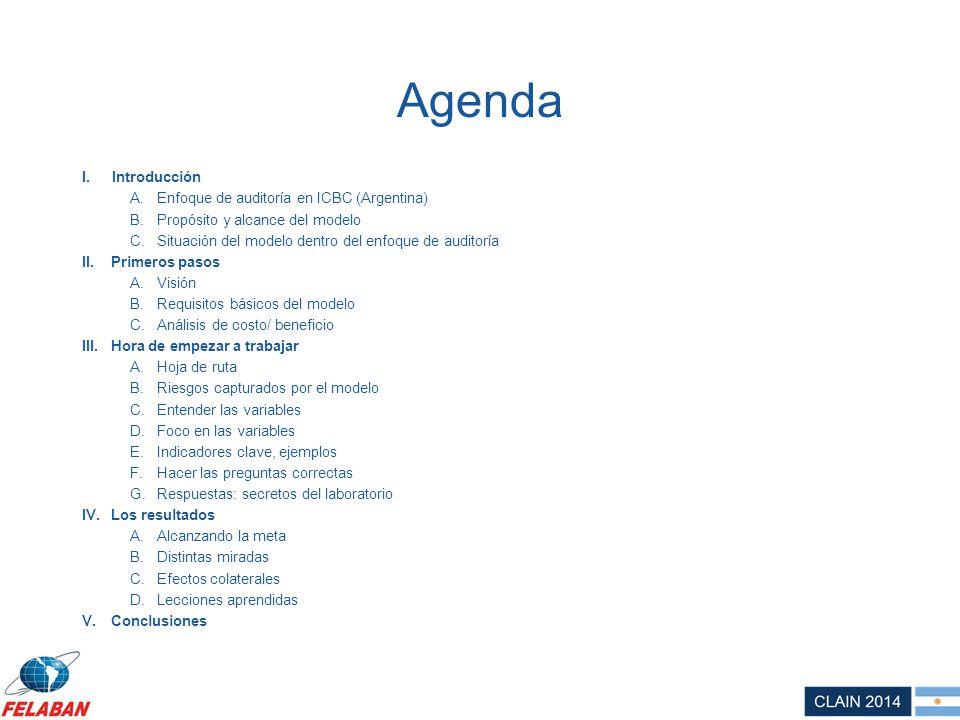 Agenda I.Introducción A.Enfoque de auditoría en ICBC (Argentina) B.Propósito y alcance del modelo C.Situación del modelo dentro del enfoque de auditor