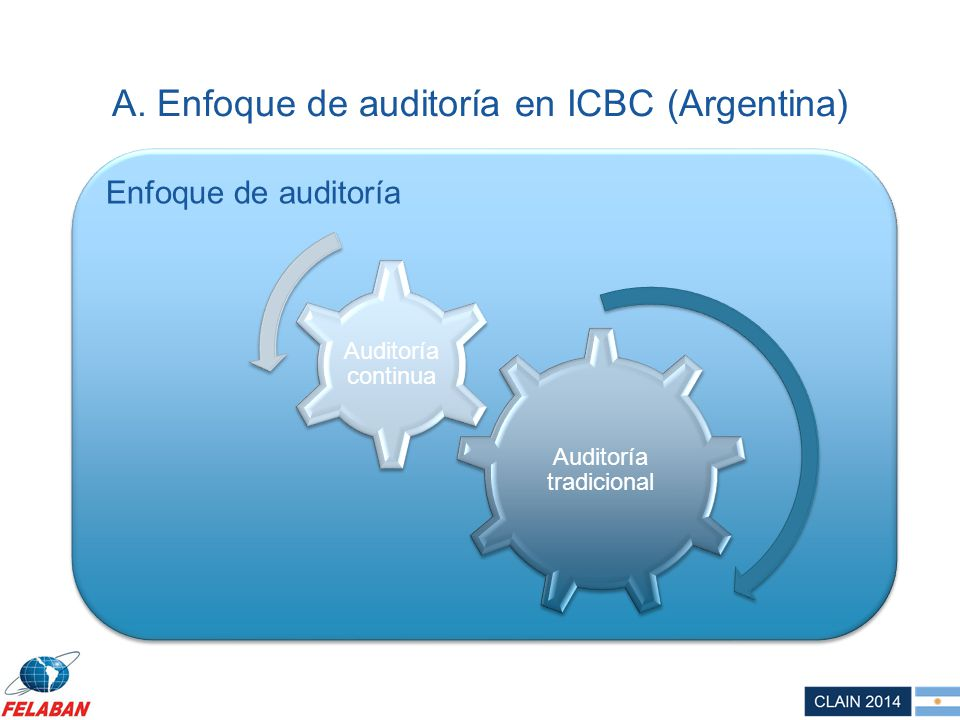 Enfoque de auditoría A. Enfoque de auditoría en ICBC (Argentina) Auditoría tradicional Auditoría continua