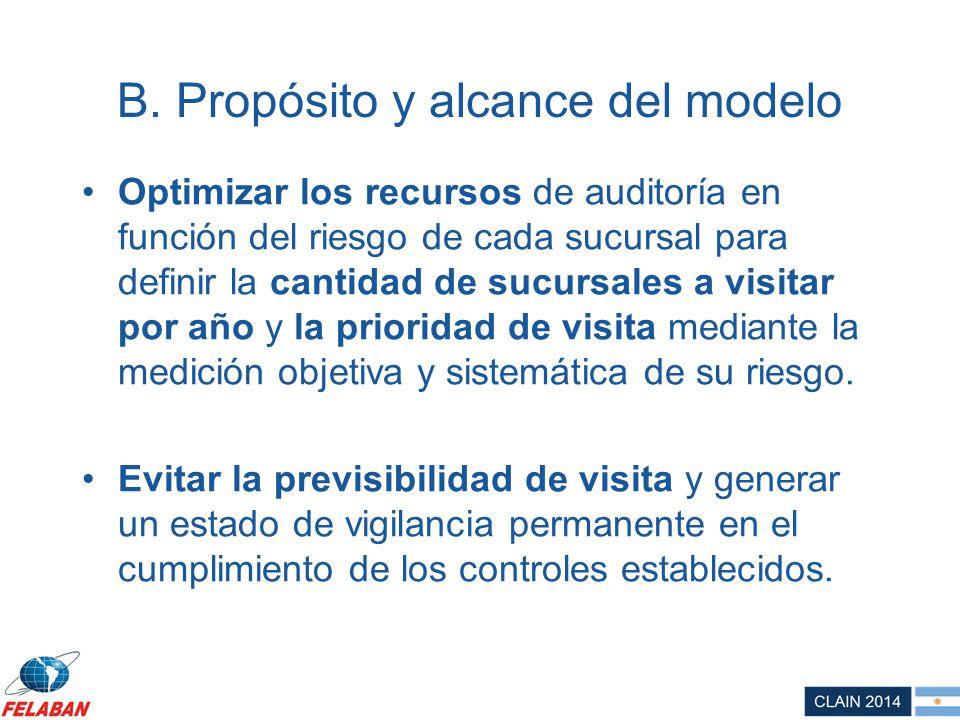 B. Propósito y alcance del modelo Optimizar los recursos de auditoría en función del riesgo de cada sucursal para definir la cantidad de sucursales a