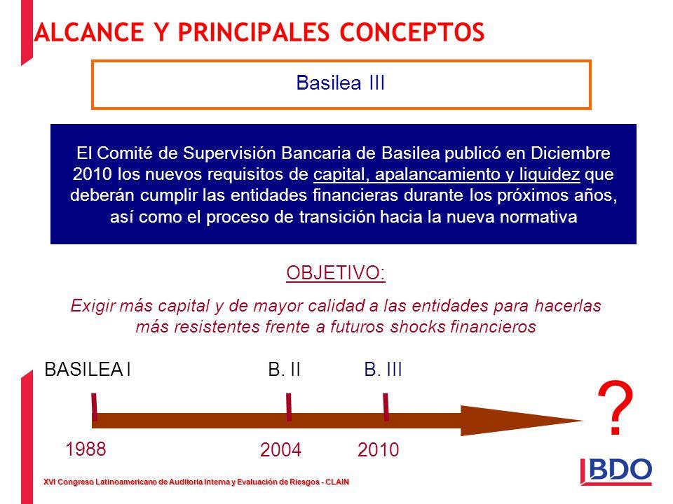 XVI Congreso Latinoamericano de Auditoria Interna y Evaluación de Riesgos - CLAIN Basilea III El Comité de Supervisión Bancaria de Basilea publicó en