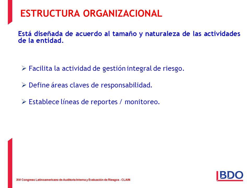 XVI Congreso Latinoamericano de Auditoria Interna y Evaluación de Riesgos - CLAIN ESTRUCTURA ORGANIZACIONAL Está diseñada de acuerdo al tamaño y natur