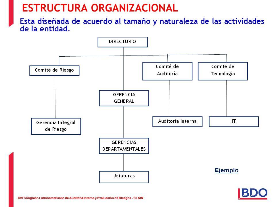 XVI Congreso Latinoamericano de Auditoria Interna y Evaluación de Riesgos - CLAIN ESTRUCTURA ORGANIZACIONAL Esta diseñada de acuerdo al tamaño y naturaleza de las actividades de la entidad.