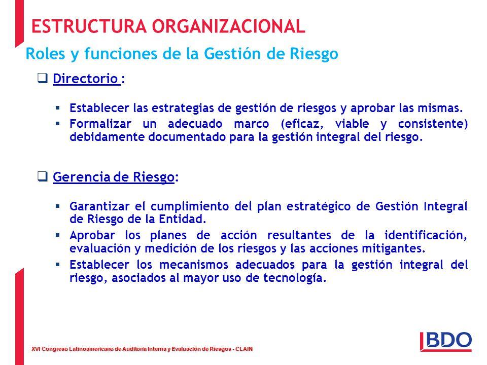 XVI Congreso Latinoamericano de Auditoria Interna y Evaluación de Riesgos - CLAIN ESTRUCTURA ORGANIZACIONAL Directorio : Establecer las estrategias de