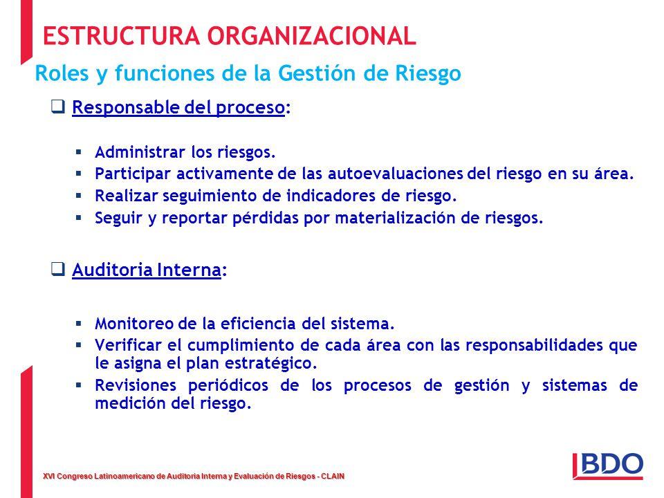 XVI Congreso Latinoamericano de Auditoria Interna y Evaluación de Riesgos - CLAIN ESTRUCTURA ORGANIZACIONAL Responsable del proceso: Administrar los r