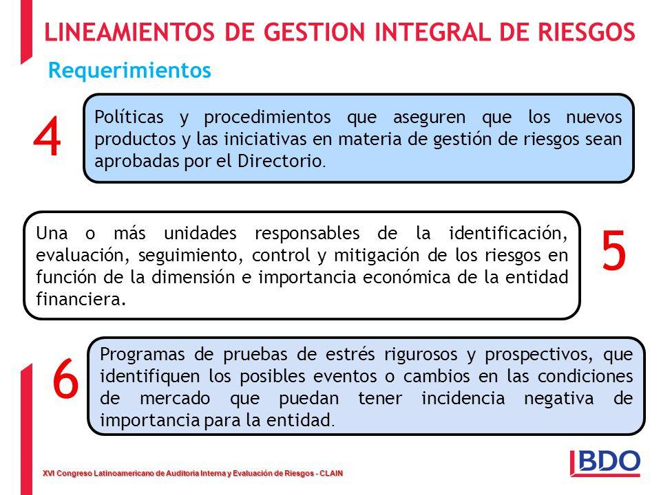XVI Congreso Latinoamericano de Auditoria Interna y Evaluación de Riesgos - CLAIN LINEAMIENTOS DE GESTION INTEGRAL DE RIESGOS Políticas y procedimient