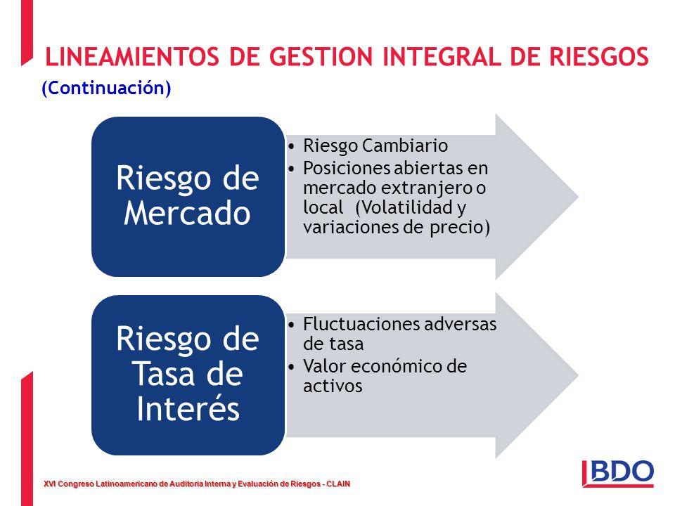 XVI Congreso Latinoamericano de Auditoria Interna y Evaluación de Riesgos - CLAIN LINEAMIENTOS DE GESTION INTEGRAL DE RIESGOS (Continuación) Riesgo Ca
