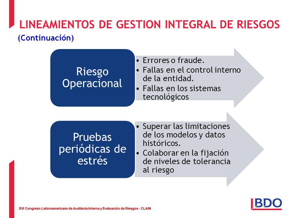 XVI Congreso Latinoamericano de Auditoria Interna y Evaluación de Riesgos - CLAIN LINEAMIENTOS DE GESTION INTEGRAL DE RIESGOS (Continuación) Errores o