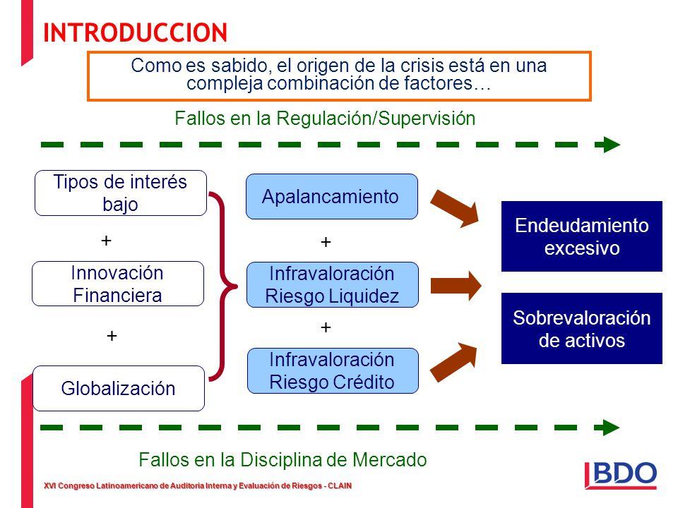 XVI Congreso Latinoamericano de Auditoria Interna y Evaluación de Riesgos - CLAIN Como es sabido, el origen de la crisis está en una compleja combinac