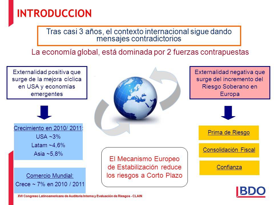 XVI Congreso Latinoamericano de Auditoria Interna y Evaluación de Riesgos - CLAIN Tras casi 3 años, el contexto internacional sigue dando mensajes con