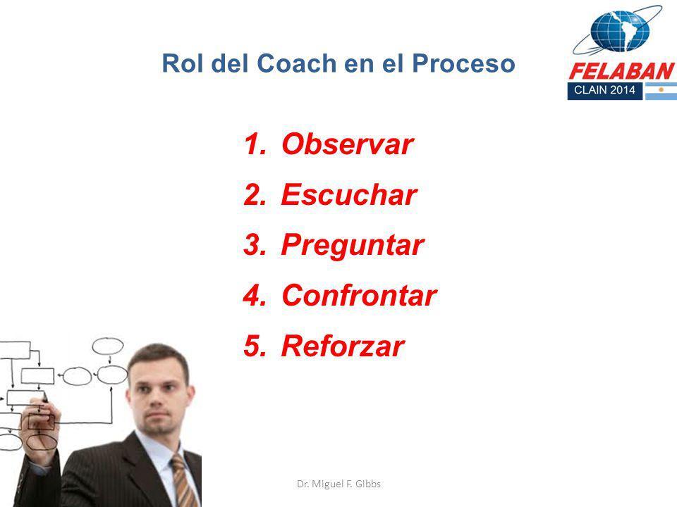 Rol del Coach en el Proceso 1.Observar 2.Escuchar 3.Preguntar 4.Confrontar 5.Reforzar Dr. Miguel F. Gibbs