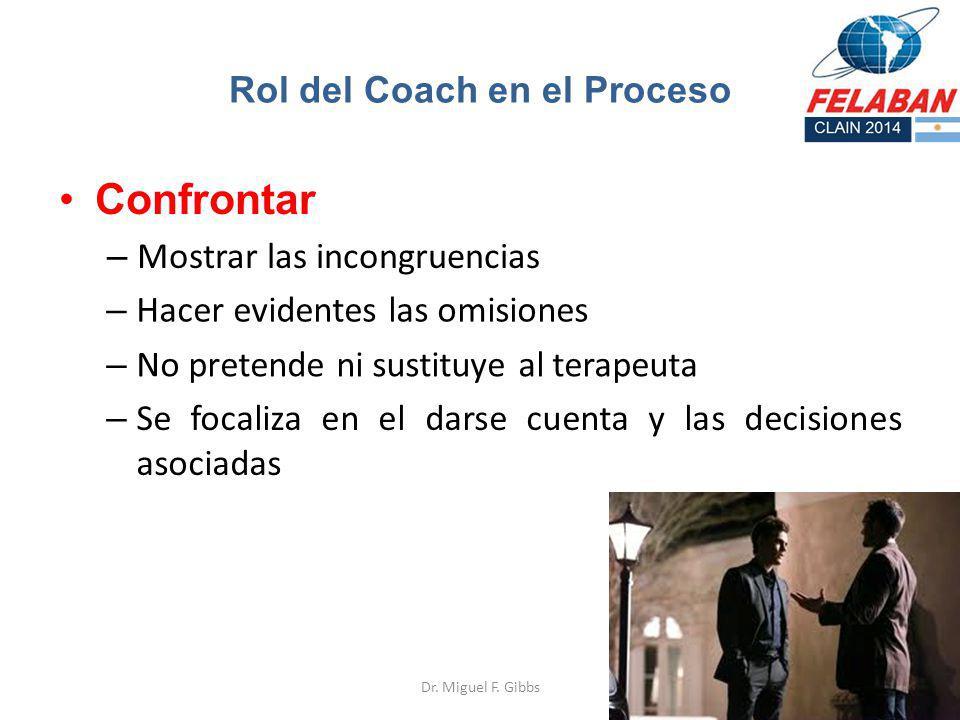 Confrontar – Mostrar las incongruencias Dr. Miguel F. Gibbs Rol del Coach en el Proceso – Hacer evidentes las omisiones – No pretende ni sustituye al