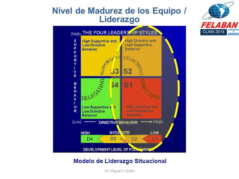 Nivel de Madurez de los Equipo / Liderazgo Modelo de Liderazgo Situacional Dr. Miguel F. Gibbs