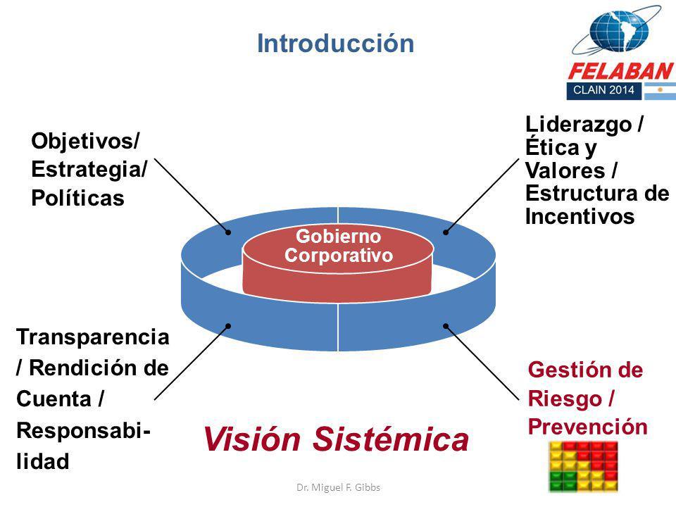 Objetivos/ Estrategia/ Políticas Liderazgo / Ética y Valores / Estructura de Incentivos Gobierno Corporativo Transparencia / Rendición de Cuenta / Res