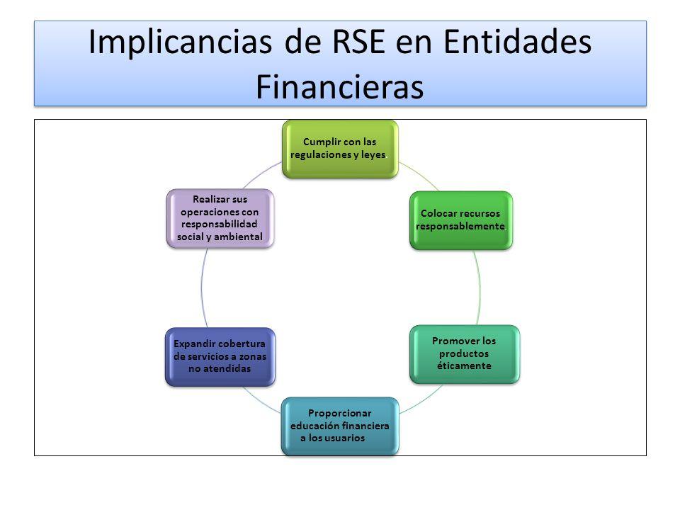 Implicancias de RSE en Entidades Financieras Implicancias de RSE en Entidades Financieras Cumplir con las regulaciones y leyes.