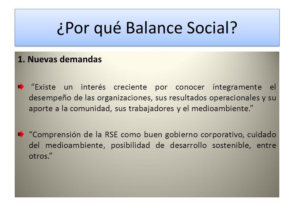 ¿Por qué Balance Social.¿Por qué Balance Social. 1.