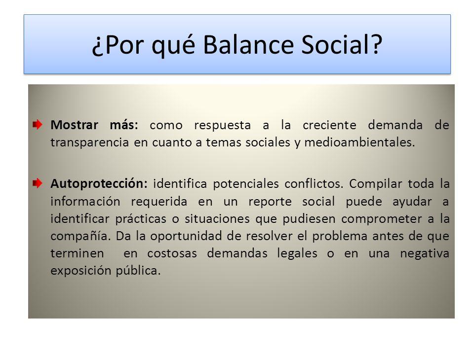 ¿Por qué Balance Social.¿Por qué Balance Social.