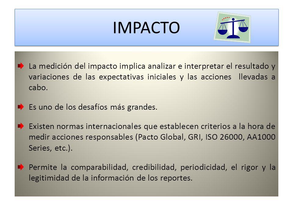 IMPACTO IMPACTO La medición del impacto implica analizar e interpretar el resultado y variaciones de las expectativas iniciales y las acciones llevadas a cabo.