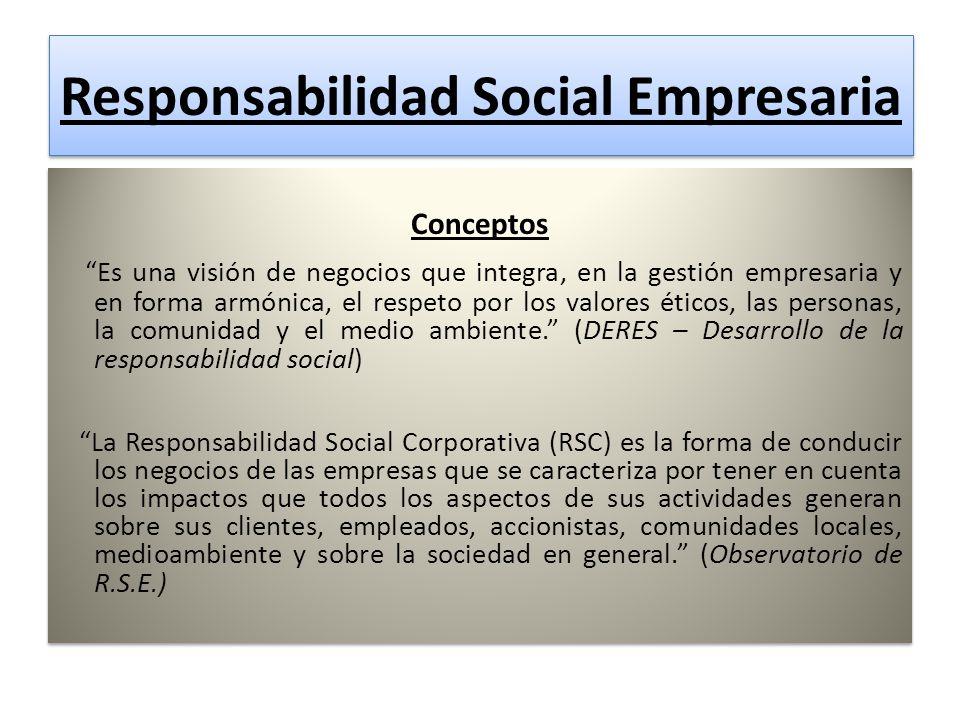 Responsabilidad Social Empresaria Responsabilidad Social Empresaria Conceptos Es una visión de negocios que integra, en la gestión empresaria y en forma armónica, el respeto por los valores éticos, las personas, la comunidad y el medio ambiente.