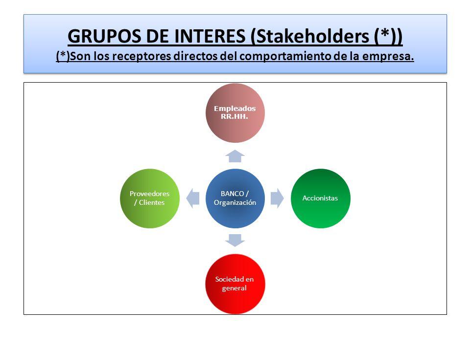 GRUPOS DE INTERES (Stakeholders (*)) (*)Son los receptores directos del comportamiento de la empresa.