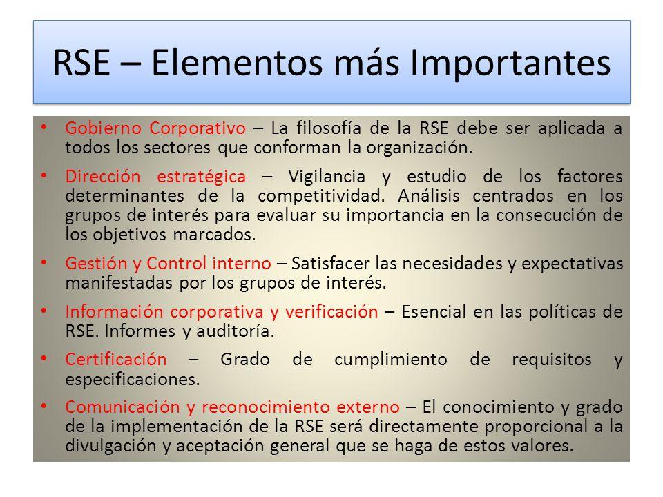 RSE – Elementos más Importantes RSE – Elementos más Importantes Gobierno Corporativo – La filosofía de la RSE debe ser aplicada a todos los sectores que conforman la organización.