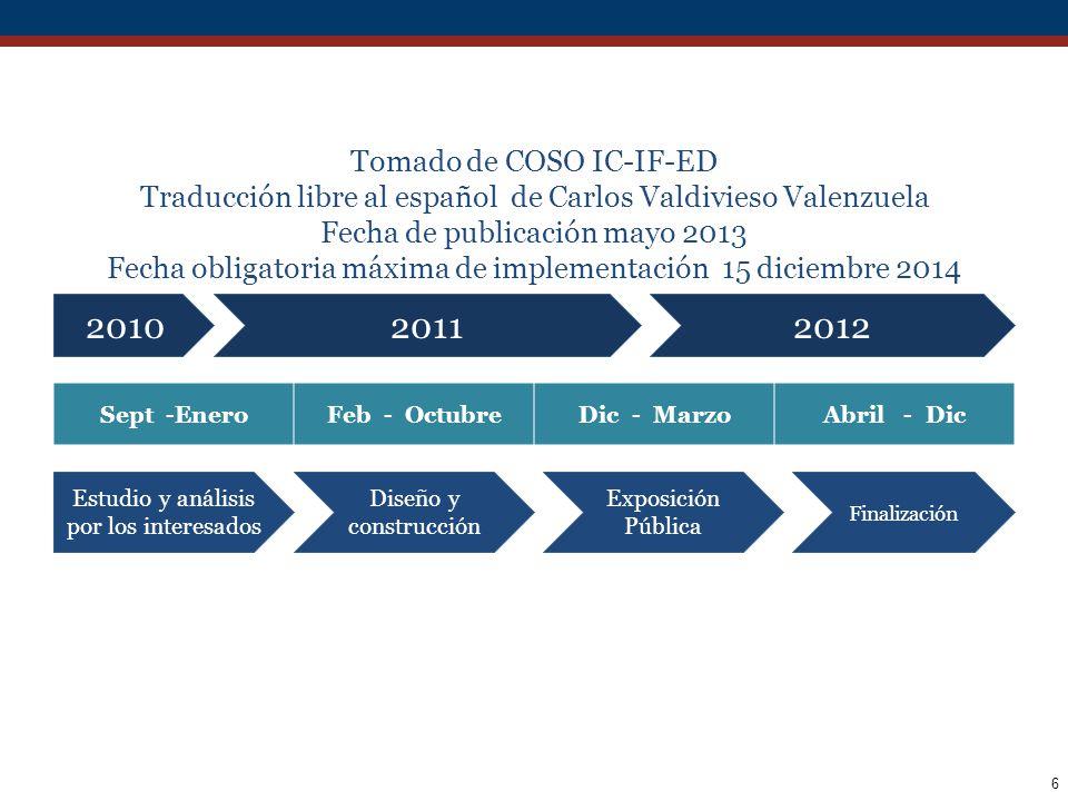 7 COSO 2013.