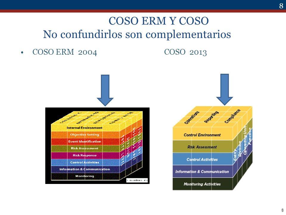 9 COSO LA EVOLUCIÓN DE LOS DOCUMENTOS NO CONFUNDIRSE COSO ERM ( Año 2004 ), QUE ES PARA RIESGOS Y LO VEREMOS 1992200620092013