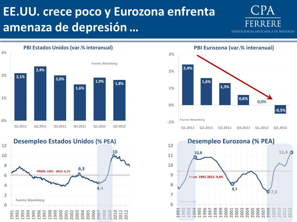 EE.UU. crece poco y Eurozona enfrenta amenaza de depresión …