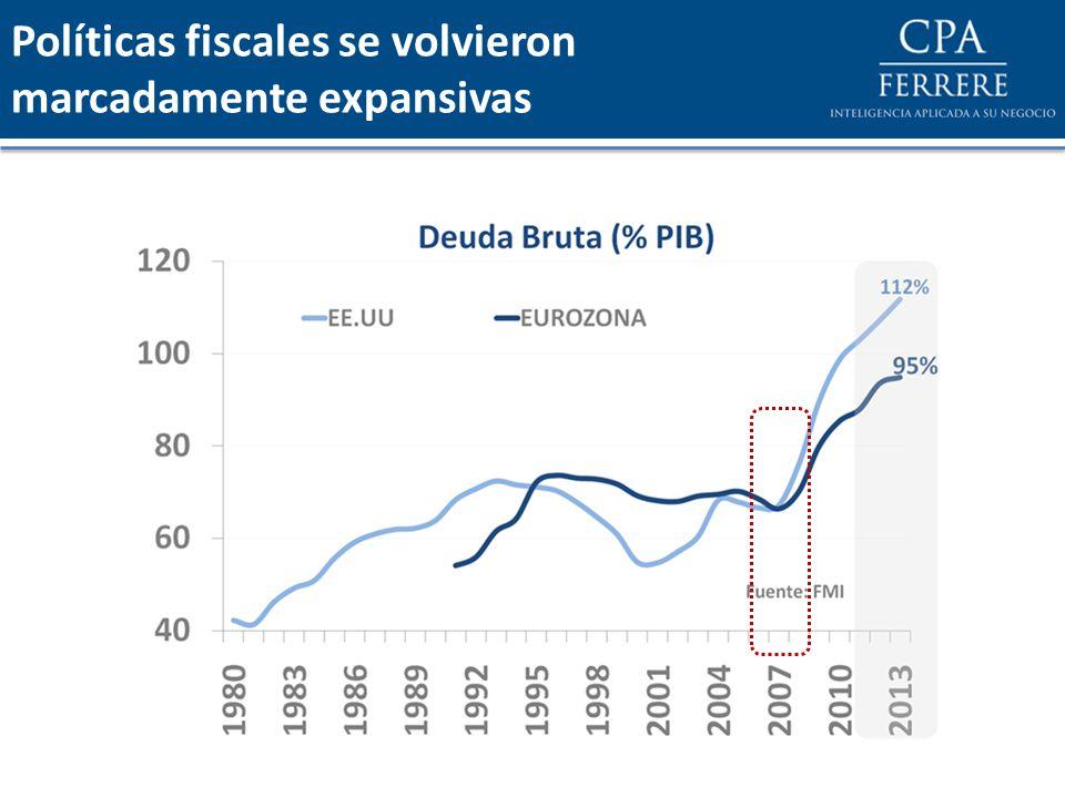Políticas fiscales se volvieron marcadamente expansivas