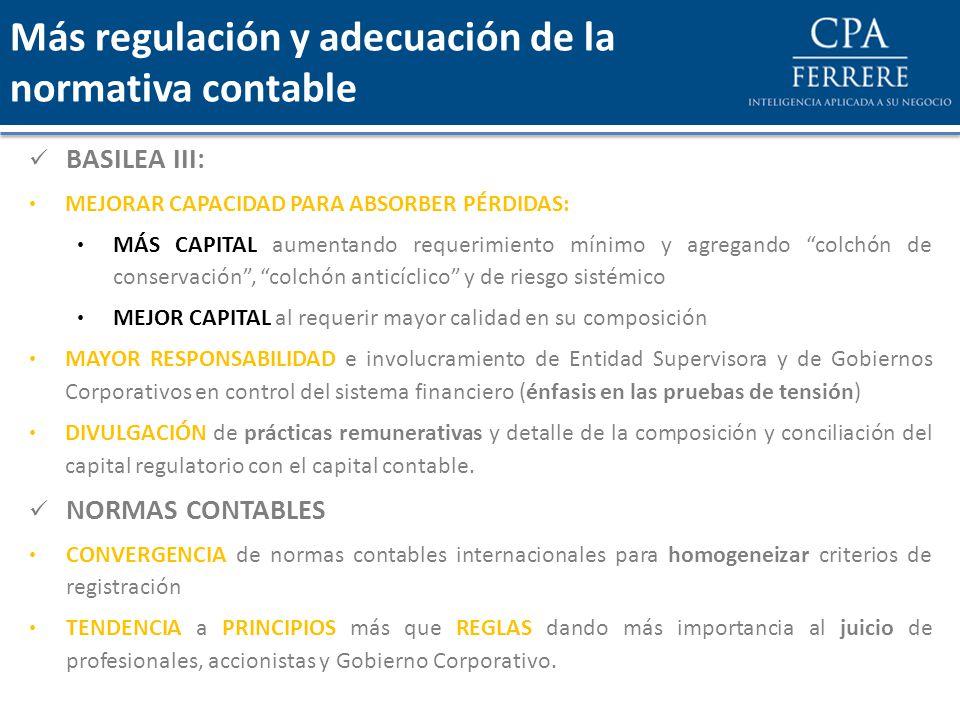 Más regulación y adecuación de la normativa contable BASILEA III: MEJORAR CAPACIDAD PARA ABSORBER PÉRDIDAS: MÁS CAPITAL aumentando requerimiento mínim