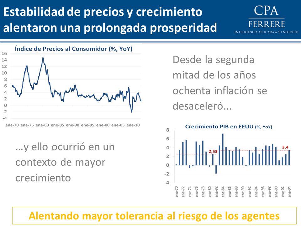 Estabilidad de precios y crecimiento alentaron una prolongada prosperidad Desde la segunda mitad de los años ochenta inflación se desaceleró...