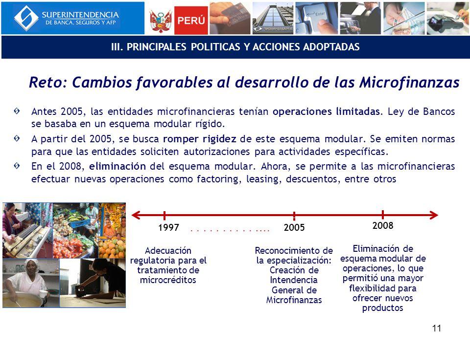 11 2008 Eliminación de esquema modular de operaciones, lo que permitió una mayor flexibilidad para ofrecer nuevos productos 2005 Reconocimiento de la especialización: Creación de Intendencia General de Microfinanzas III.