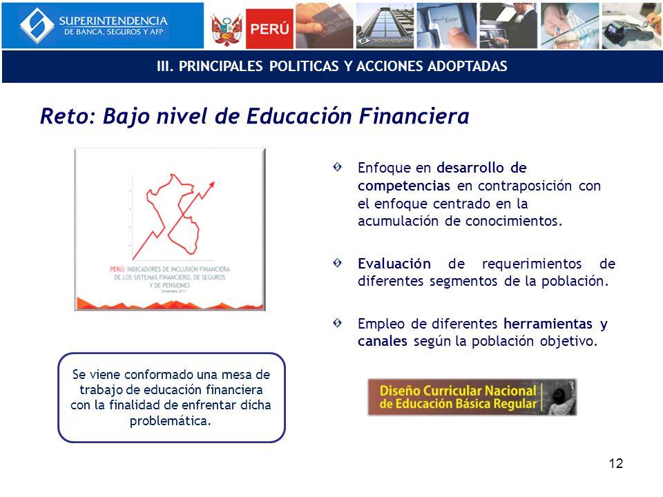 Reto: Bajo nivel de Educación Financiera Enfoque en desarrollo de competencias en contraposición con el enfoque centrado en la acumulación de conocimientos.