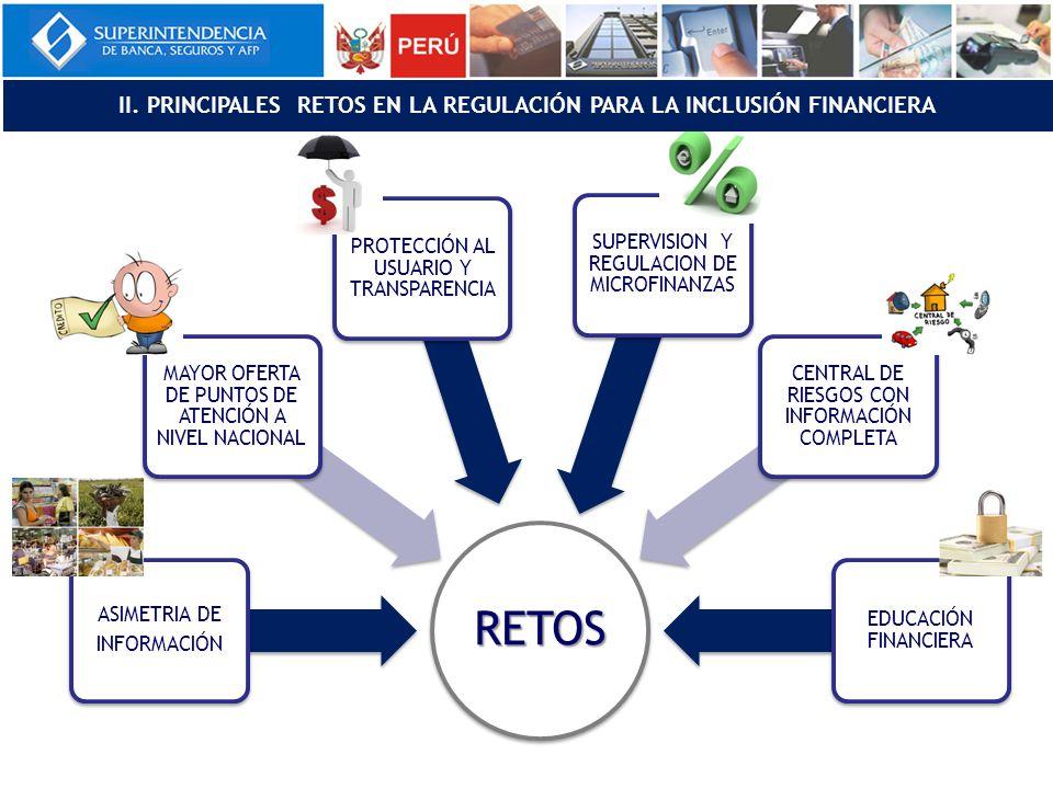 RETOS ASIMETRIA DE INFORMACIÓN MAYOR OFERTA DE PUNTOS DE ATENCIÓN A NIVEL NACIONAL PROTECCIÓN AL USUARIO Y TRANSPARENCIA SUPERVISION Y REGULACION DE MICROFINANZAS CENTRAL DE RIESGOS CON INFORMACIÓN COMPLETA EDUCACIÓN FINANCIERA II.