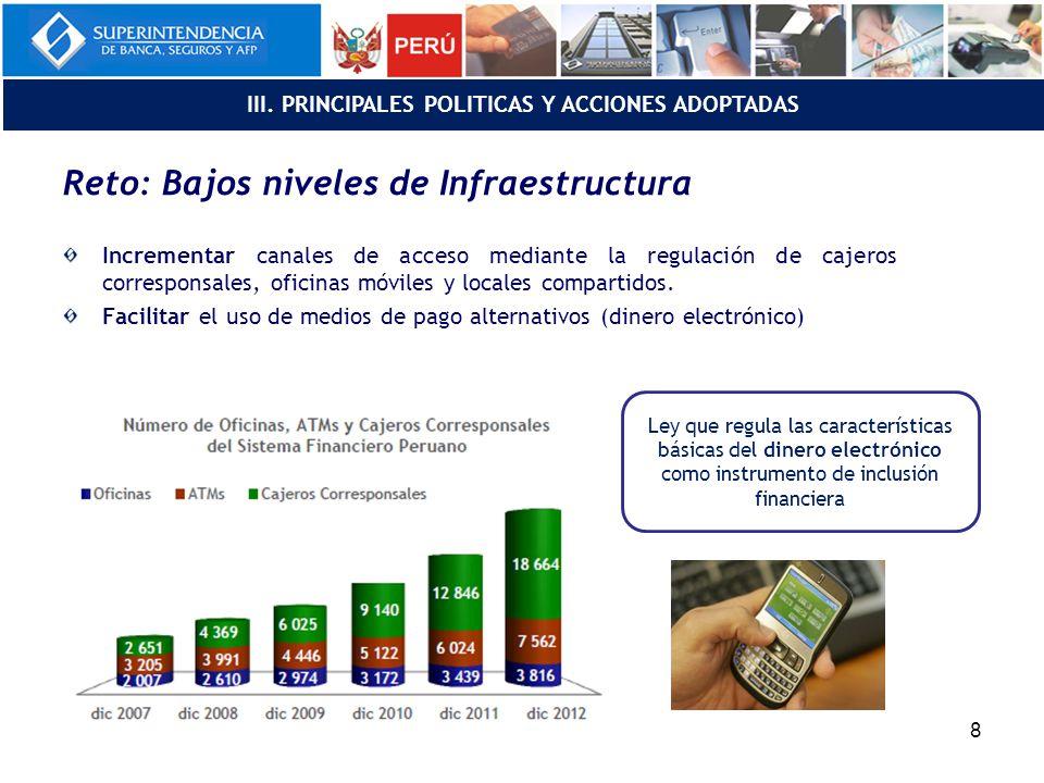 Reto: Bajos niveles de Infraestructura Incrementar canales de acceso mediante la regulación de cajeros corresponsales, oficinas móviles y locales compartidos.