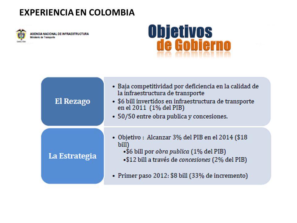 EXPERIENCIA EN COLOMBIA