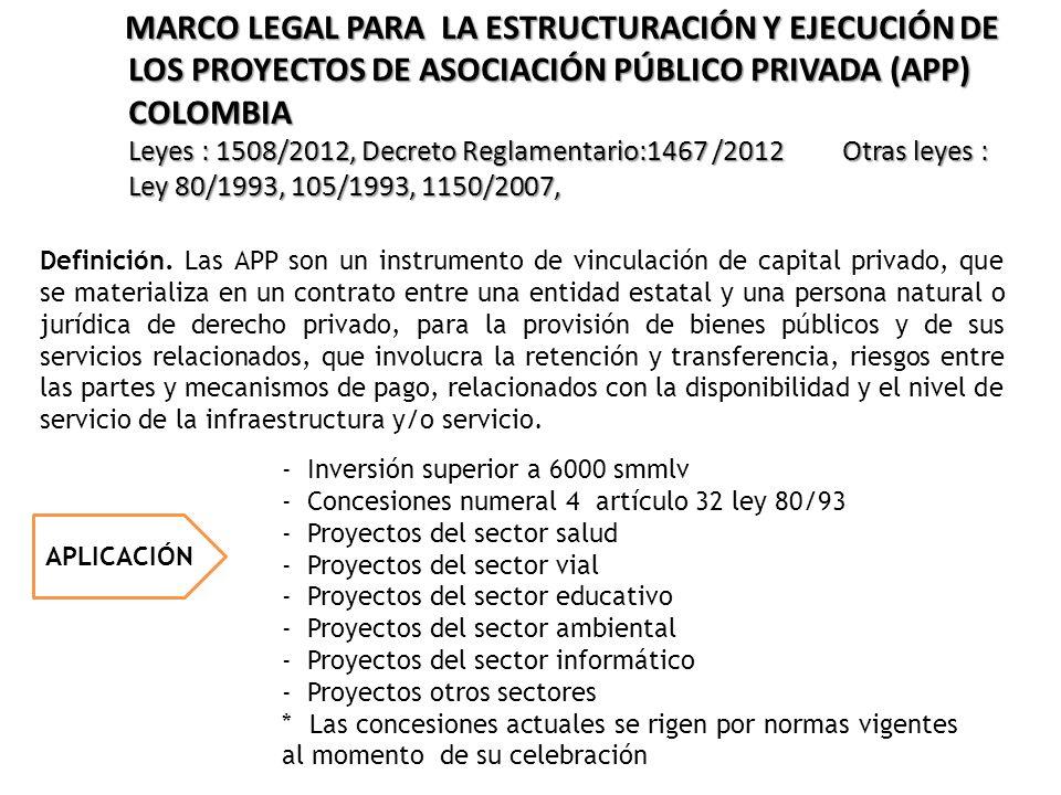 MARCO LEGAL PARA LA ESTRUCTURACIÓN Y EJECUCIÓN DE LOS PROYECTOS DE ASOCIACIÓN PÚBLICO PRIVADA (APP) COLOMBIA Leyes : 1508/2012, Decreto Reglamentario:
