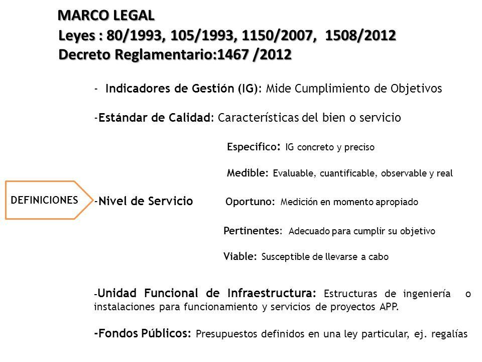 MARCO LEGAL Leyes : 80/1993, 105/1993, 1150/2007, 1508/2012 Decreto Reglamentario:1467 /2012 MARCO LEGAL Leyes : 80/1993, 105/1993, 1150/2007, 1508/20