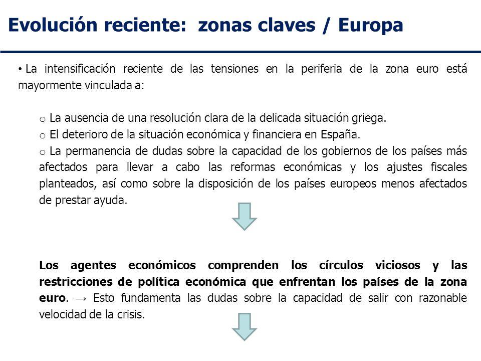 Evolución reciente: zonas claves / Europa La intensificación reciente de las tensiones en la periferia de la zona euro está mayormente vinculada a: o La ausencia de una resolución clara de la delicada situación griega.