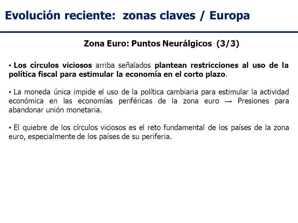 Evolución reciente: zonas claves / Europa Zona Euro: Puntos Neurálgicos (3/3) Los círculos viciosos arriba señalados plantean restricciones al uso de la política fiscal para estimular la economía en el corto plazo.