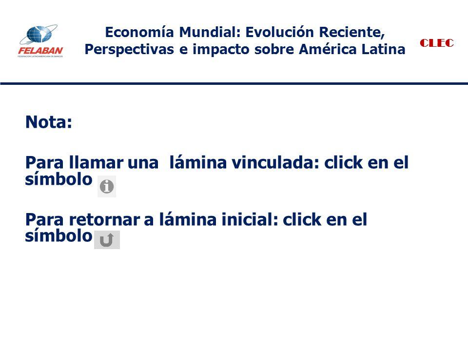 Evolución Reciente: Puntos Centrales CLEC Economía Mundial: Evolución Reciente, Perspectivas e impacto sobre América Latina