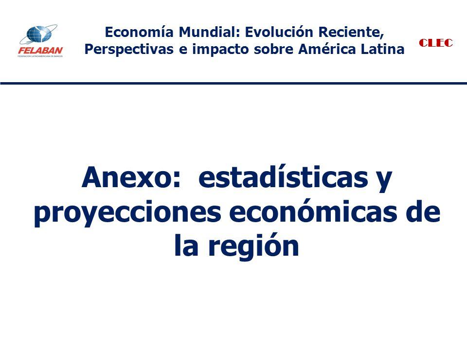 Anexo: estadísticas y proyecciones económicas de la región CLEC Economía Mundial: Evolución Reciente, Perspectivas e impacto sobre América Latina