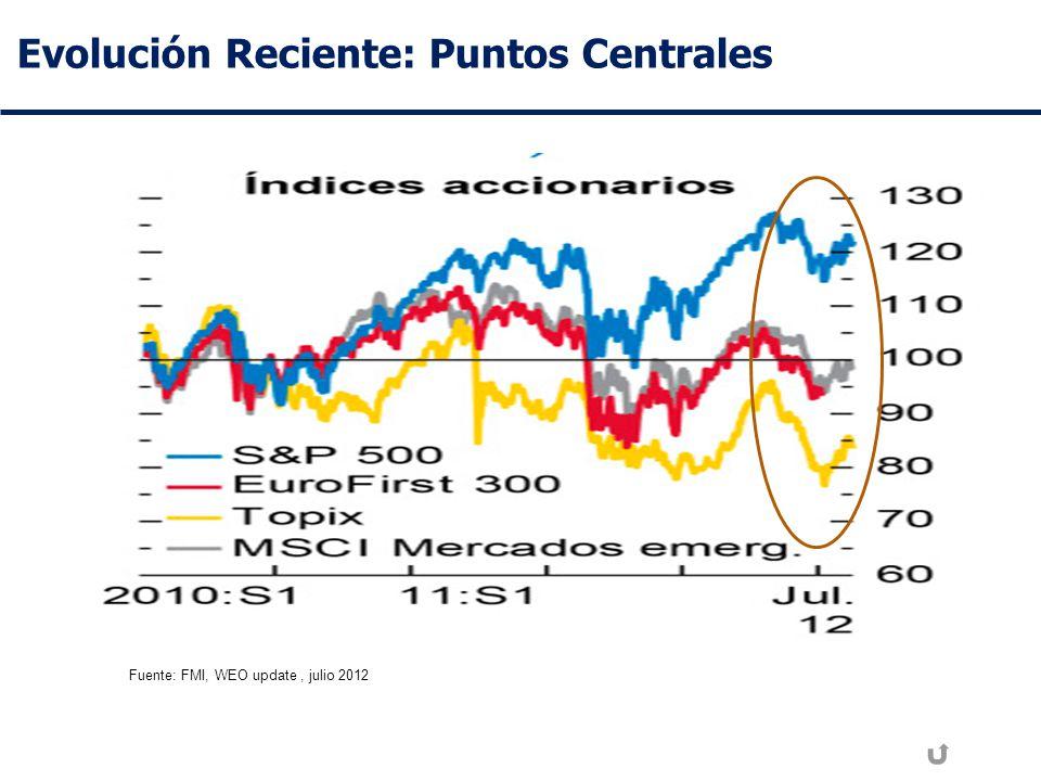 Evolución Reciente: Puntos Centrales Fuente: FMI, WEO update, julio 2012