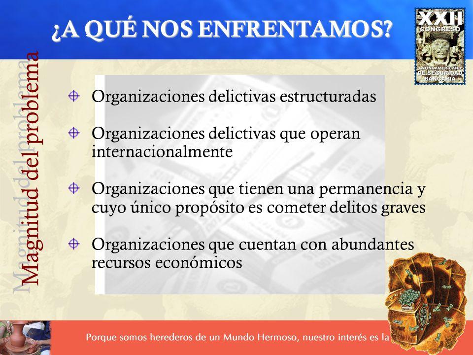Organizaciones delictivas estructuradas Organizaciones delictivas que operan internacionalmente Organizaciones que tienen una permanencia y cuyo único