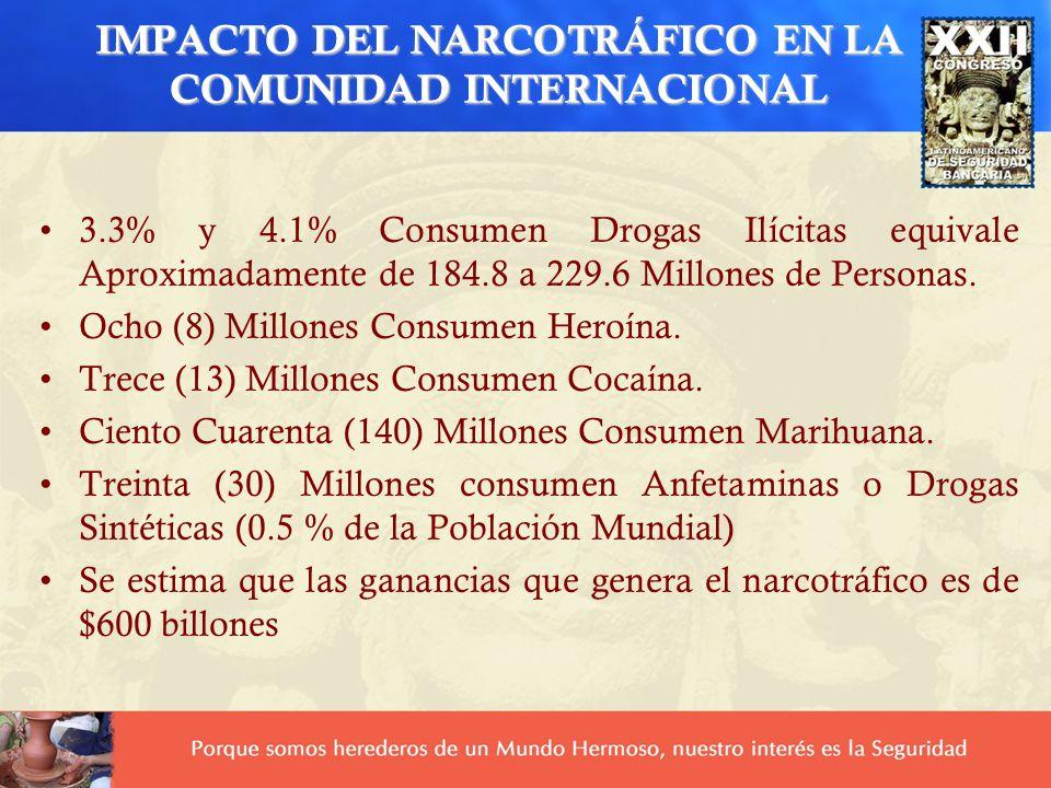 IMPACTO DEL NARCOTRÁFICO EN LA COMUNIDAD INTERNACIONAL 3.3% y 4.1% Consumen Drogas Ilícitas equivale Aproximadamente de 184.8 a 229.6 Millones de Pers