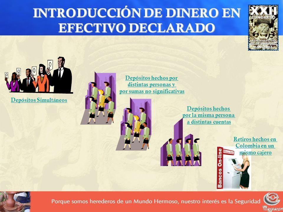 INTRODUCCIÓN DE DINERO EN EFECTIVO DECLARADO Depósitos Simultáneos Depósitos hechos por distintas personas y por sumas no significativas Depósitos hec
