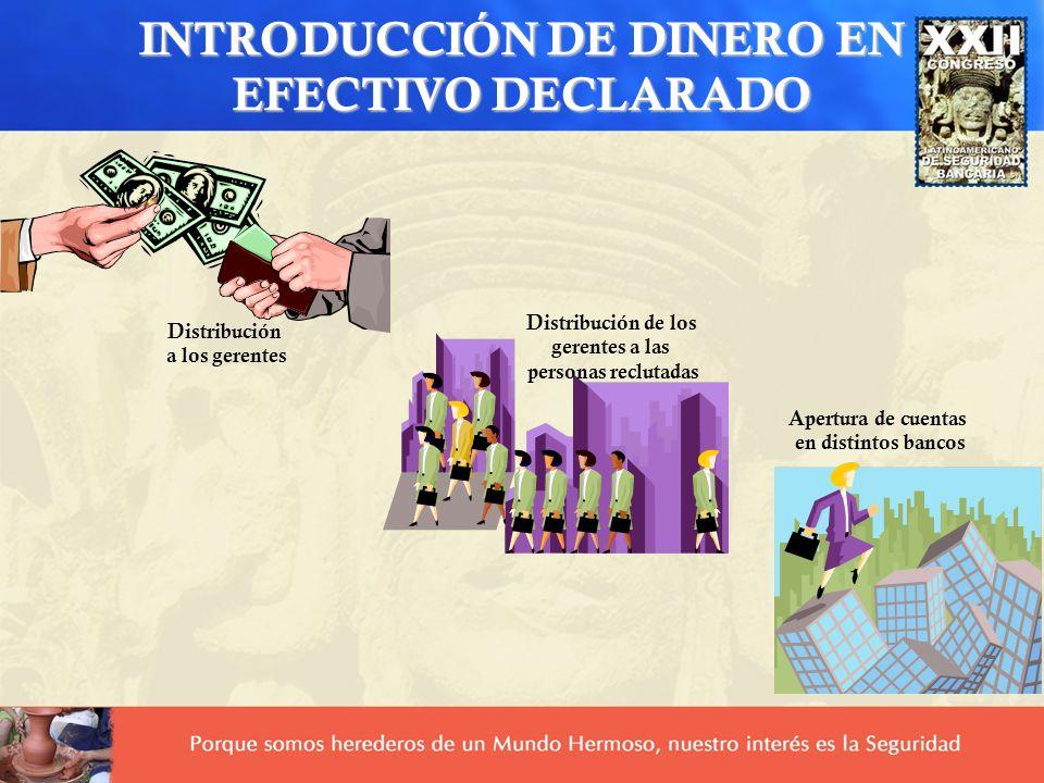 INTRODUCCIÓN DE DINERO EN EFECTIVO DECLARADO Distribución a los gerentes Distribución de los gerentes a las personas reclutadas Apertura de cuentas en