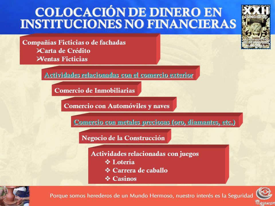 COLOCACIÓN DE DINERO EN INSTITUCIONES NO FINANCIERAS Compañías Ficticias o de fachadas Carta de Crédito Ventas Ficticias Actividades relacionadas con