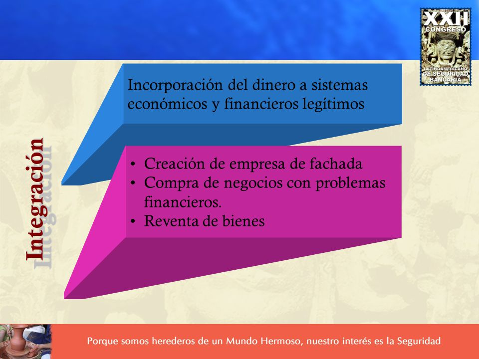 IntegraciónIntegración Incorporación del dinero a sistemas económicos y financieros legítimos Creación de empresa de fachada Compra de negocios con pr