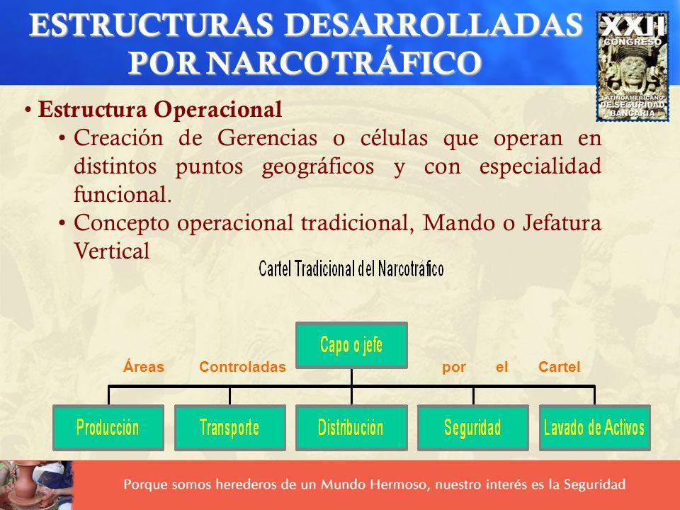 ESTRUCTURAS DESARROLLADAS POR NARCOTRÁFICO Estructura Operacional Creación de Gerencias o células que operan en distintos puntos geográficos y con esp