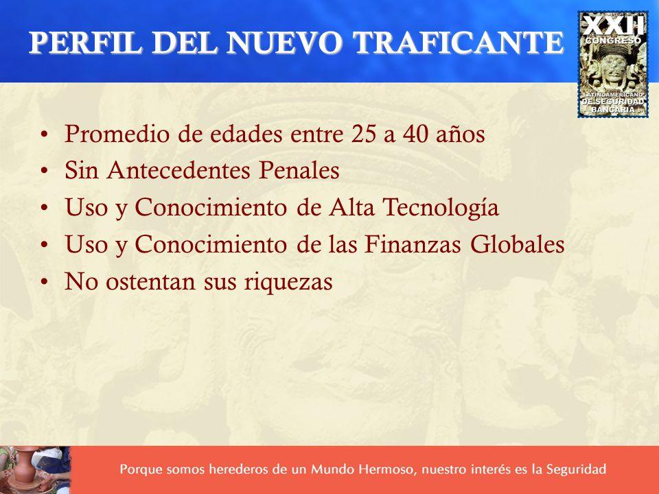 Promedio de edades entre 25 a 40 años Sin Antecedentes Penales Uso y Conocimiento de Alta Tecnología Uso y Conocimiento de las Finanzas Globales No os